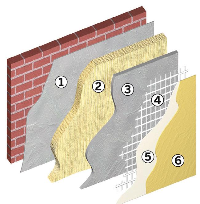 kontaktné zateplenie fasády