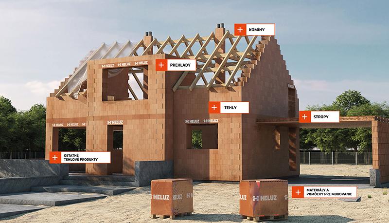 stavba domu z tehál Heluz