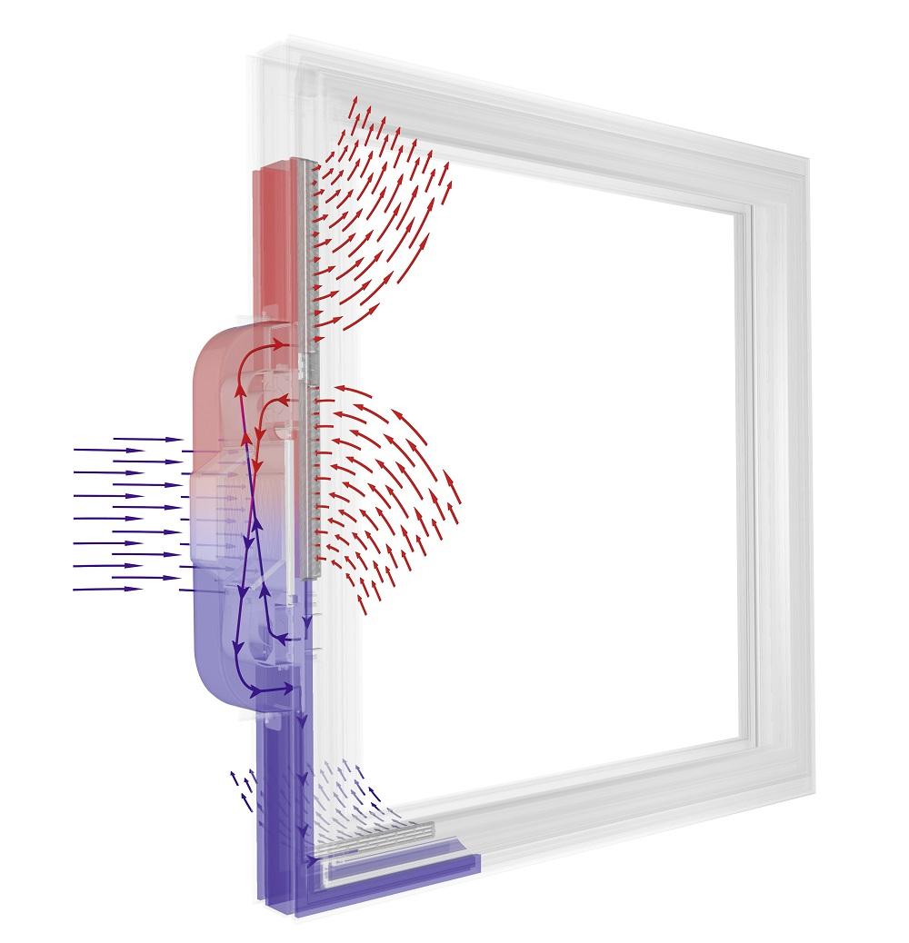 Trvalo čerstvý vzduch pre celý interiér- princíp vetrania