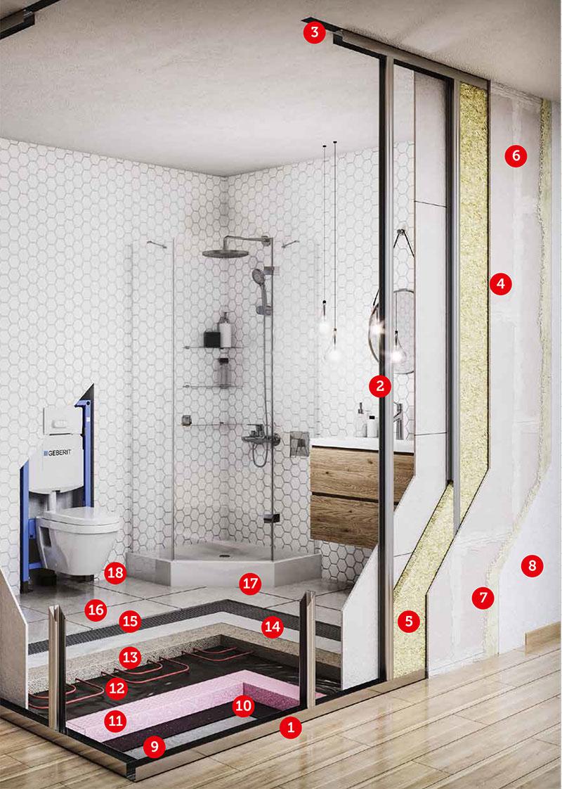 Rekonštrukcia bytového jadra systémom suchej výstavby