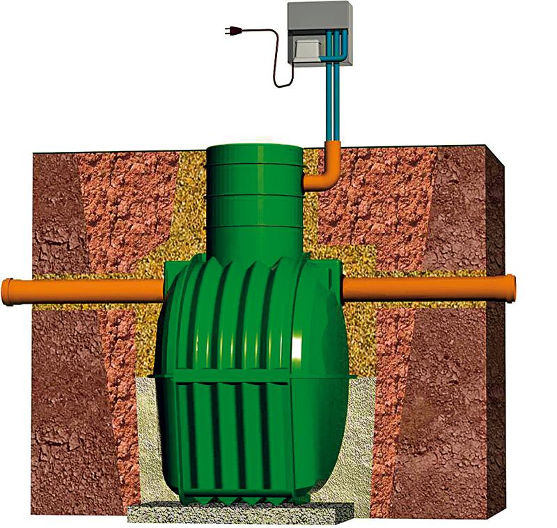 čistiareň odpadových vôd
