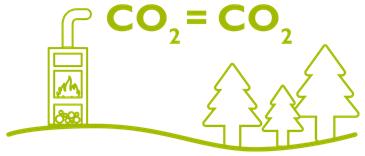 emisie z kúrenia drevom