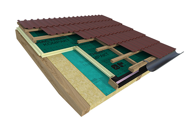 Dodatočné zateplenie existujúcej strechy – Bramac Therm Kompakt