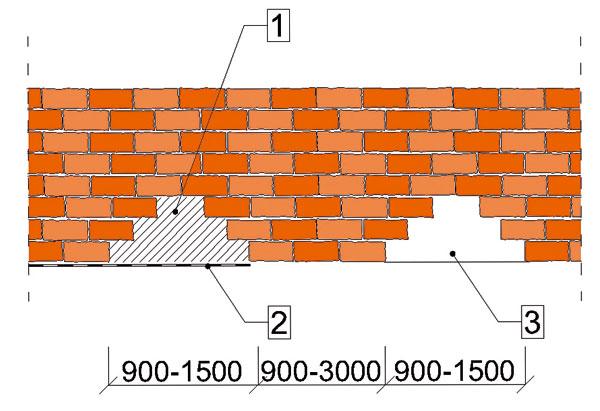 Vkladanie hydroizoláce pomocou rozoberania muriva, tzv. podsekávaním: 1 – nové murivo, 2 – hydroizolácia, 3 – prázdny priestor