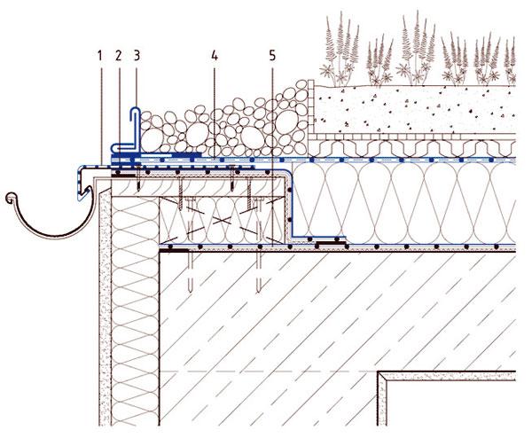 Detail štrkového zásypu po obvode strechy: 1 – pofóliovaný plech, 2 – držiak na dierovanú štrkovú lištu, 3 – štrková lišta, 4 – hydroizolačná fólia odolná proti prerastaniu koreňov, 5 – parozábrana