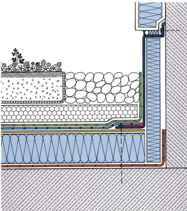 Detail napojenia na atiku alebo stenu – odspodu: nosná konštrukcia, parotesná zábrana, tepelná izolácia, separačná fólia, hydroizolačná (strešná) fólia, ochranná vrstva proti poškodeniu hydroizolácie, drenážna vrstva, filtračná vrstva z geotextílie, vegetačná vrstva, na stene pofóliovaný plech