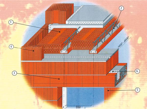 1 - stropná vložka; 2 - keramický nosník; 3 - preklad; 4 - priečkovka; 5 - obvodové murivo; 6 - izolant