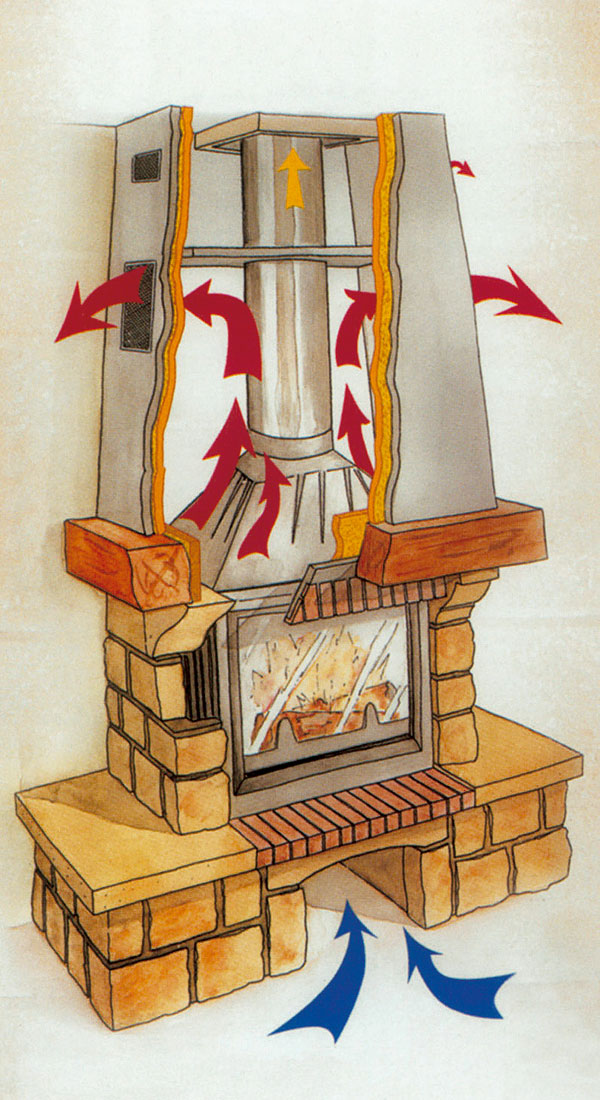 Teplovzdušný (falošný) kozub je vlastne obstavaná kovová piecka, ktorá sa odborne nazýva kozubová vložka. Oheň možno sledovať cez čelné dvierka so žiaruvzdorným sklom.