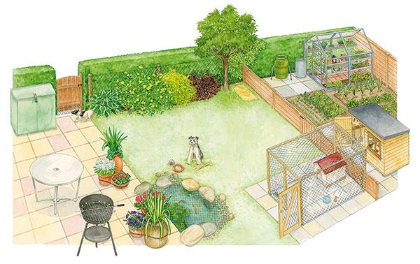 Ako na malý pozemok vtesnať úžitkovú aj okrasnú záhradu?